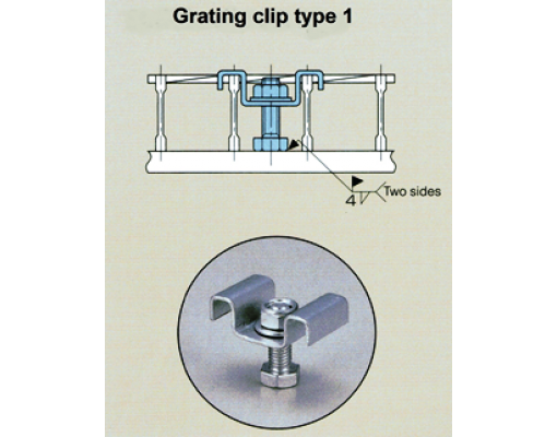 Grating Clip Type 1
